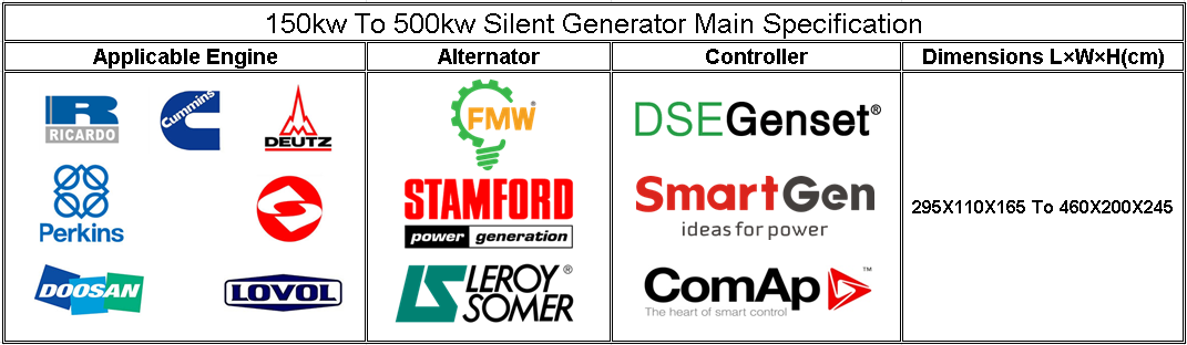 150kw to 500kw silent generator